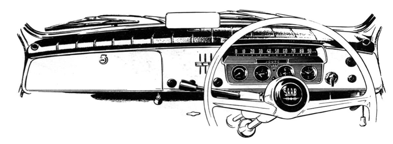 The Saab Way